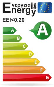 klasa energetyczna